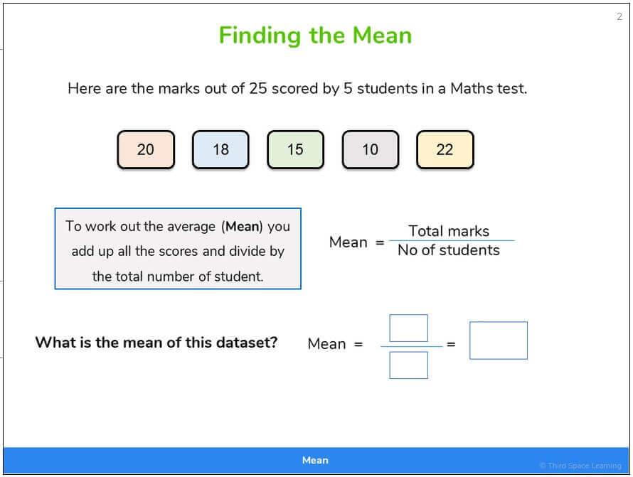 Mean maths lesson slide